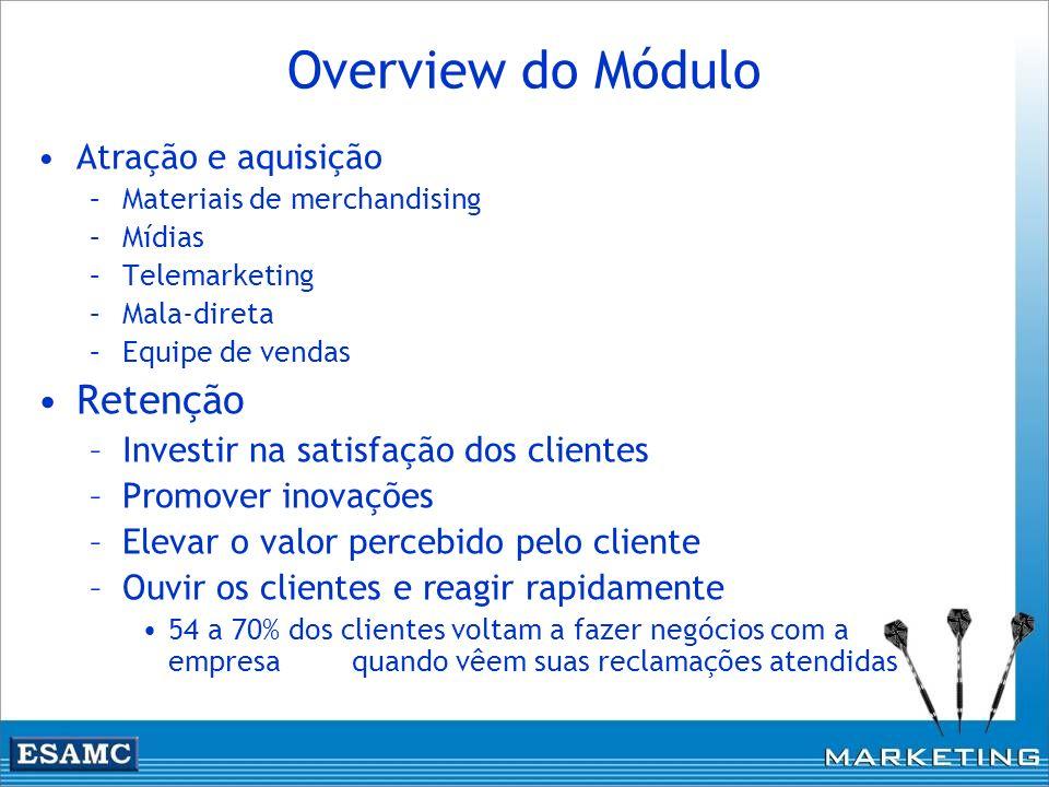 Overview do Módulo Atração e aquisição –Materiais de merchandising –Mídias –Telemarketing –Mala-direta –Equipe de vendas Retenção –Investir na satisfa