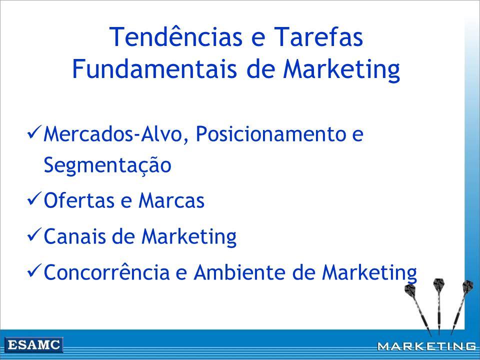 Tendências e Tarefas Fundamentais de Marketing Mercados-Alvo, Posicionamento e Segmentação Ofertas e Marcas Canais de Marketing Concorrência e Ambient