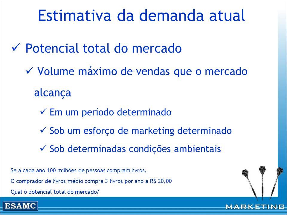 Estimativa da demanda atual Potencial total do mercado Volume máximo de vendas que o mercado alcança Em um período determinado Sob um esforço de marke
