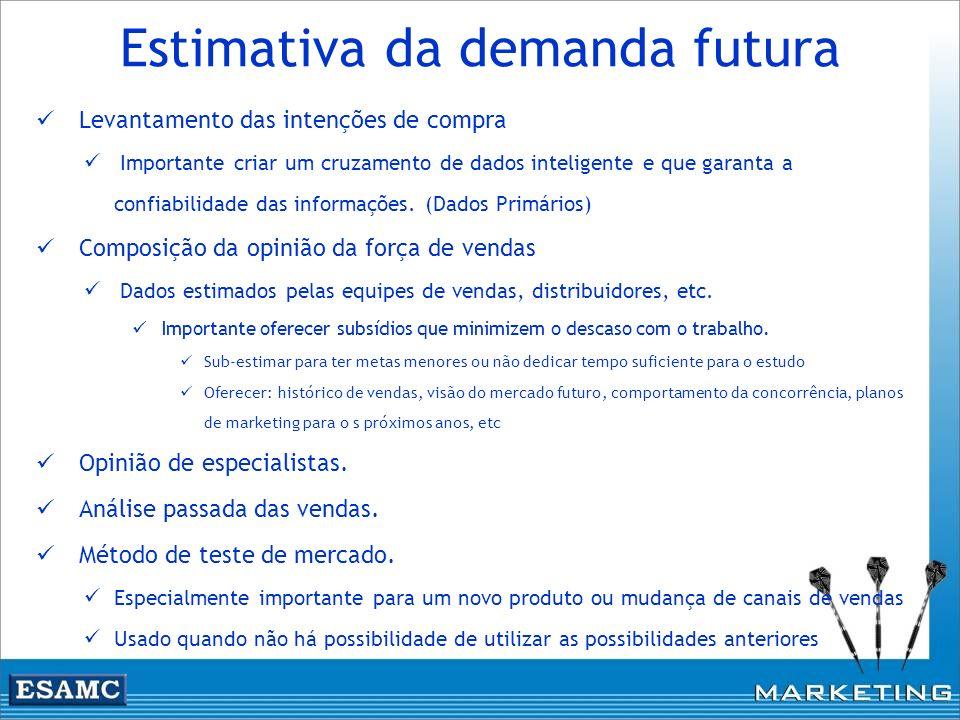 Estimativa da demanda futura Levantamento das intenções de compra Importante criar um cruzamento de dados inteligente e que garanta a confiabilidade d