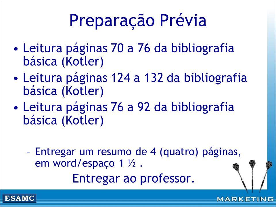Preparação Prévia Leitura páginas 70 a 76 da bibliografia básica (Kotler) Leitura páginas 124 a 132 da bibliografia básica (Kotler) Leitura páginas 76
