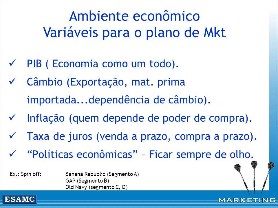 PIB ( Economia como um todo). Câmbio (Exportação, mat. prima importada...dependência de câmbio). Inflação (quem depende de poder de compra). Taxa de j