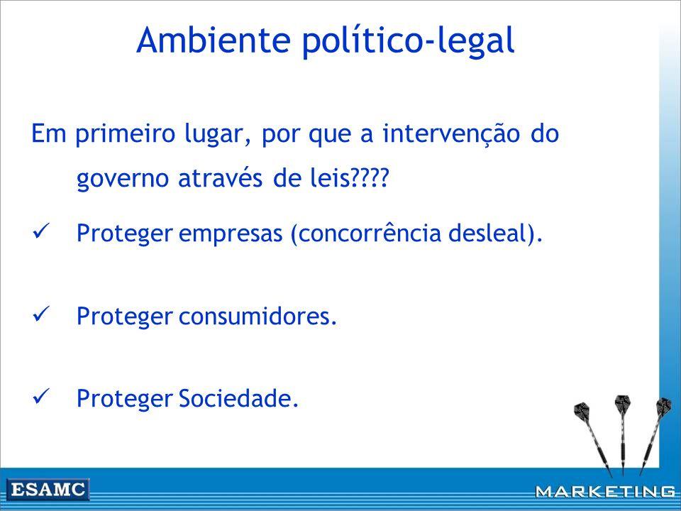 Em primeiro lugar, por que a intervenção do governo através de leis???? Proteger empresas (concorrência desleal). Proteger consumidores. Proteger Soci