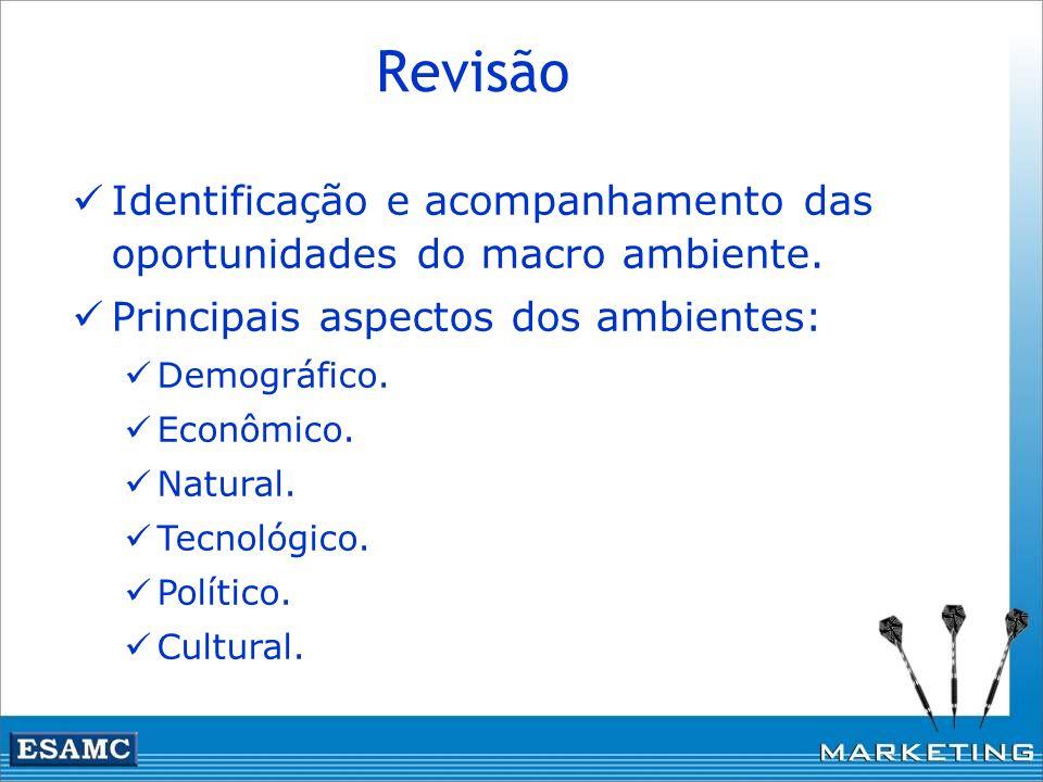 Revisão Identificação e acompanhamento das oportunidades do macro ambiente. Principais aspectos dos ambientes: Demográfico. Econômico. Natural. Tecnol