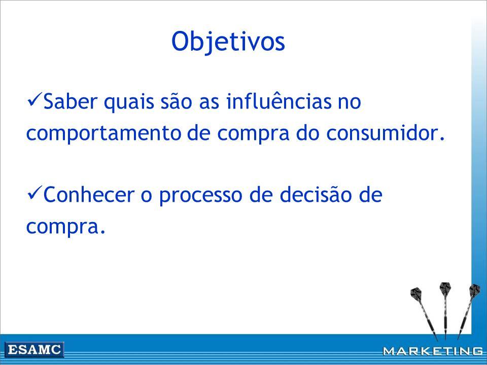 Objetivos Saber quais são as influências no comportamento de compra do consumidor. Conhecer o processo de decisão de compra.
