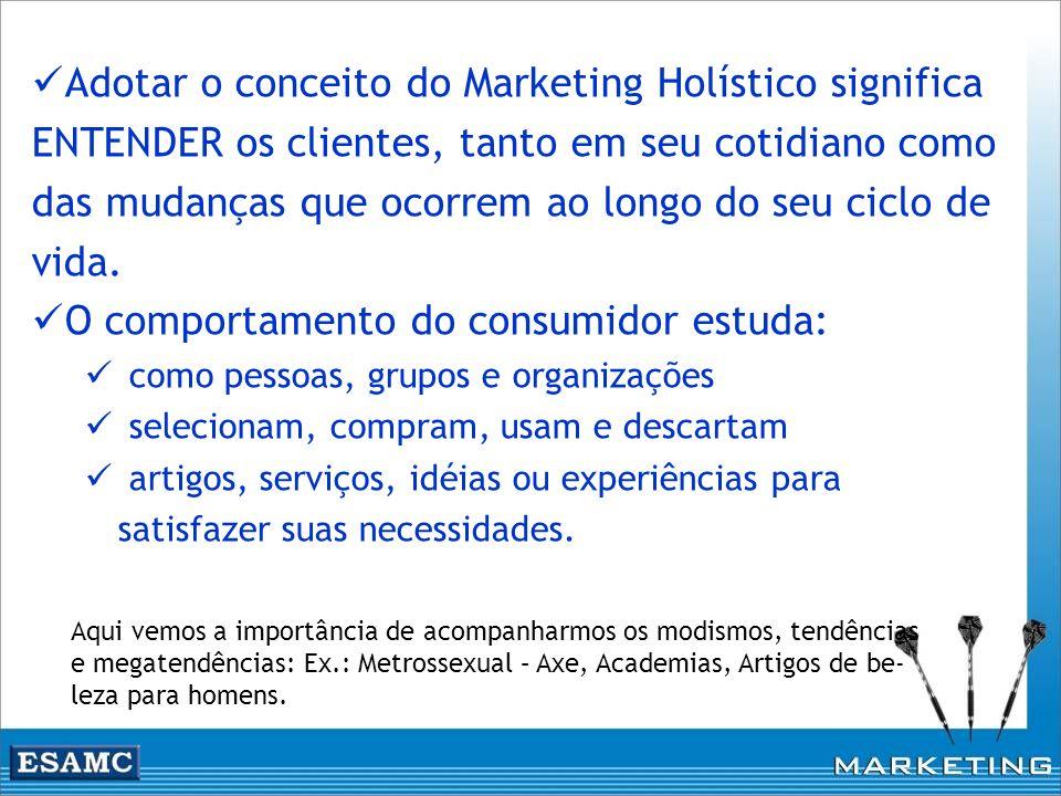 Adotar o conceito do Marketing Holístico significa ENTENDER os clientes, tanto em seu cotidiano como das mudanças que ocorrem ao longo do seu ciclo de