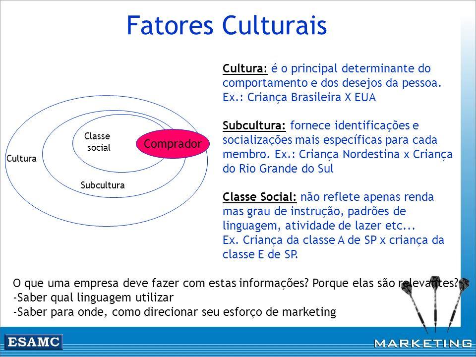 Fatores Culturais cultura Cultura: é o principal determinante do comportamento e dos desejos da pessoa. Ex.: Criança Brasileira X EUA Subcultura: forn