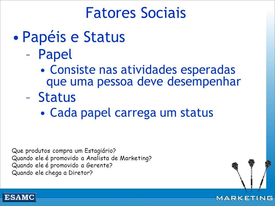 Fatores Sociais Papéis e Status – Papel Consiste nas atividades esperadas que uma pessoa deve desempenhar – Status Cada papel carrega um status Que pr