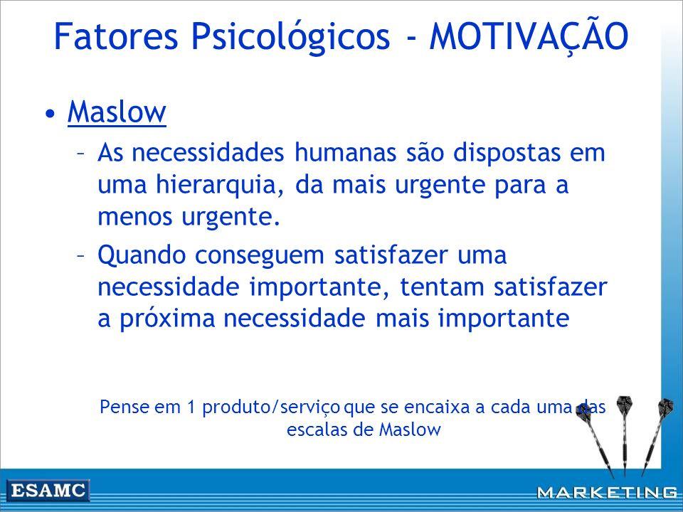 Fatores Psicológicos - MOTIVAÇÃO Maslow –As necessidades humanas são dispostas em uma hierarquia, da mais urgente para a menos urgente. –Quando conseg