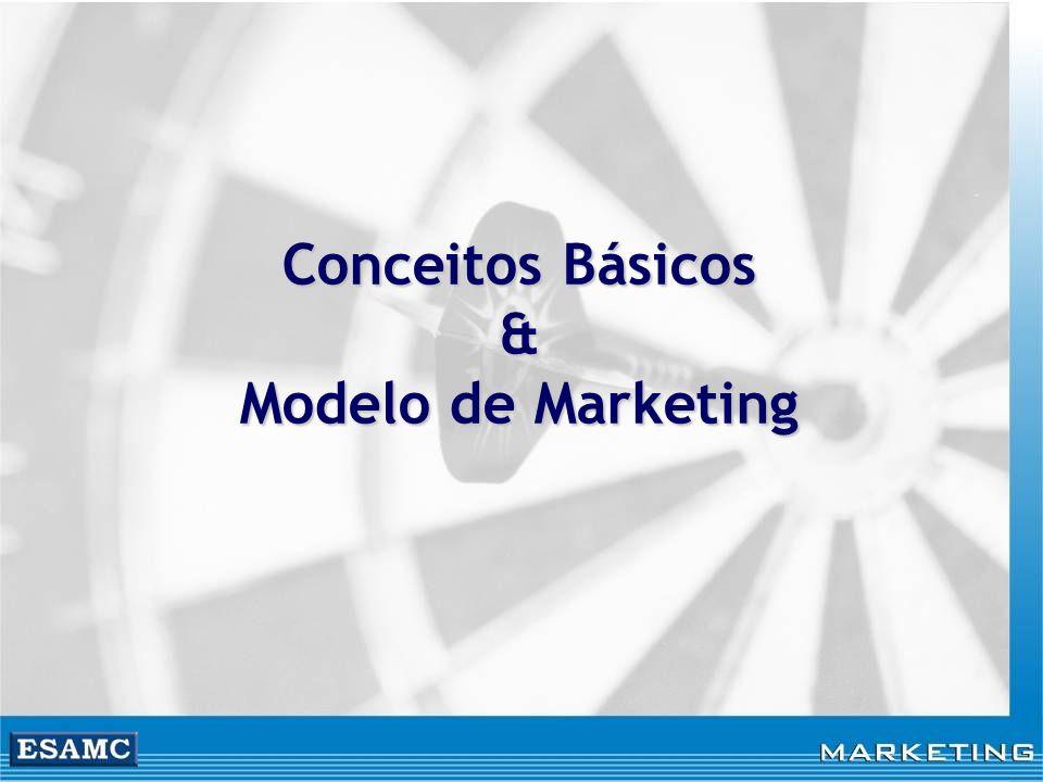Orientação de Marketing É a postura gerencial que se baseia na idéia de que a chave para se alcançarem as metas organizacionais é determinar as necessidades e desejos do mercado-alvo e satisfazê-los de uma maneira mais eficiente que a concorrência.