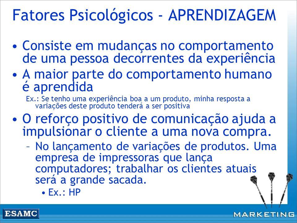 Fatores Psicológicos - APRENDIZAGEM Consiste em mudanças no comportamento de uma pessoa decorrentes da experiência A maior parte do comportamento huma