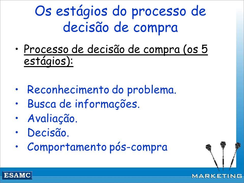 Os estágios do processo de decisão de compra Processo de decisão de compra (os 5 estágios): Reconhecimento do problema. Busca de informações. Avaliaçã