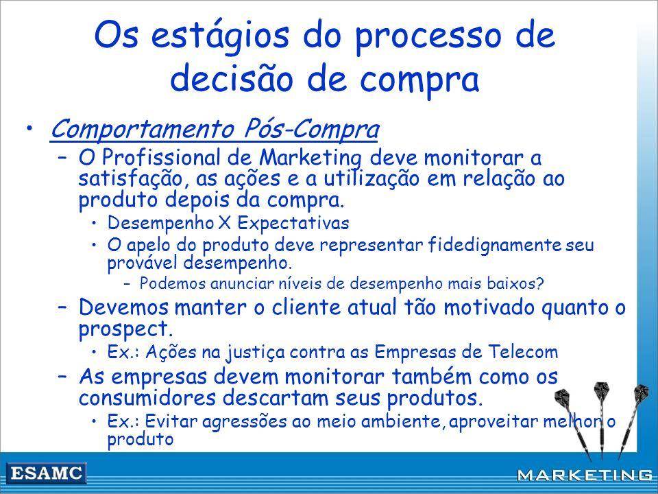 Os estágios do processo de decisão de compra Comportamento Pós-Compra –O Profissional de Marketing deve monitorar a satisfação, as ações e a utilizaçã