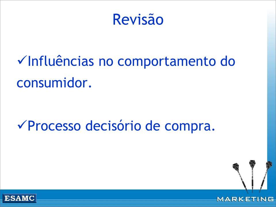 Revisão Influências no comportamento do consumidor. Processo decisório de compra.