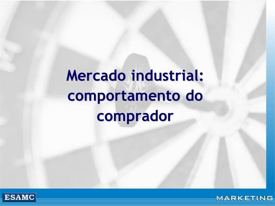 Mercado industrial: comportamento do comprador