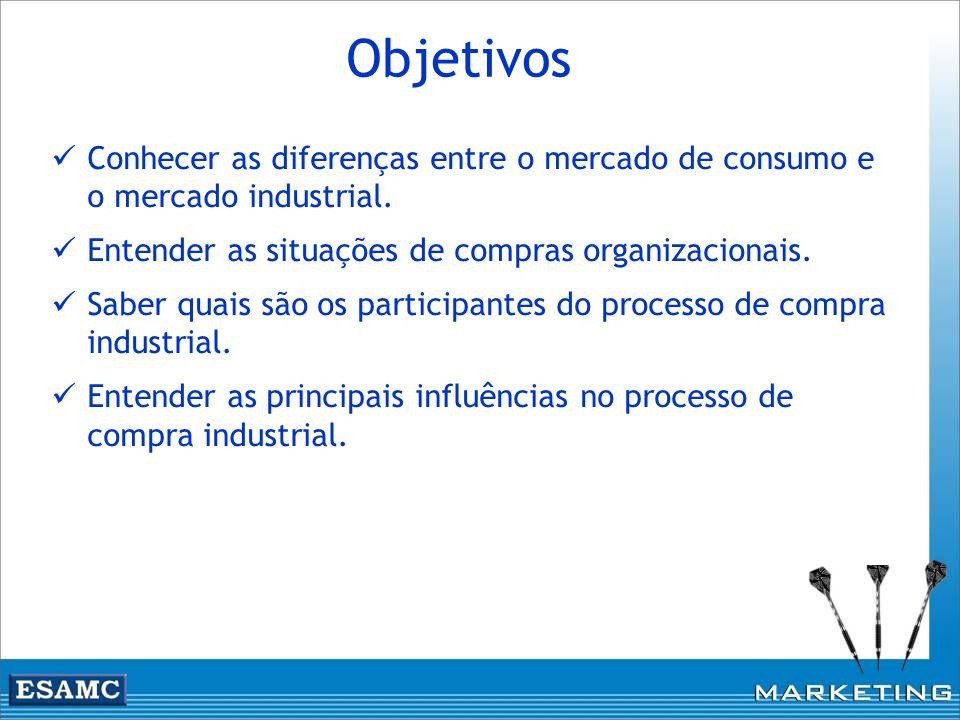 Objetivos Conhecer as diferenças entre o mercado de consumo e o mercado industrial. Entender as situações de compras organizacionais. Saber quais são