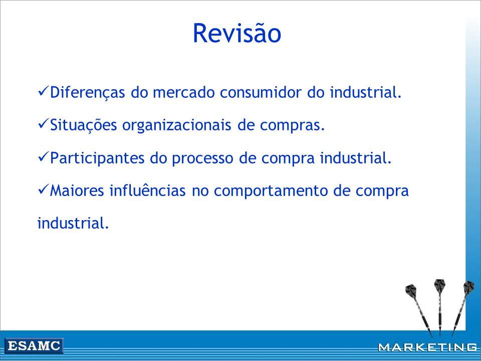 Revisão Diferenças do mercado consumidor do industrial. Situações organizacionais de compras. Participantes do processo de compra industrial. Maiores