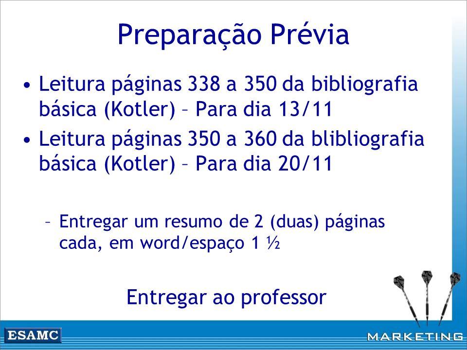 Preparação Prévia Leitura páginas 338 a 350 da bibliografia básica (Kotler) – Para dia 13/11 Leitura páginas 350 a 360 da blibliografia básica (Kotler