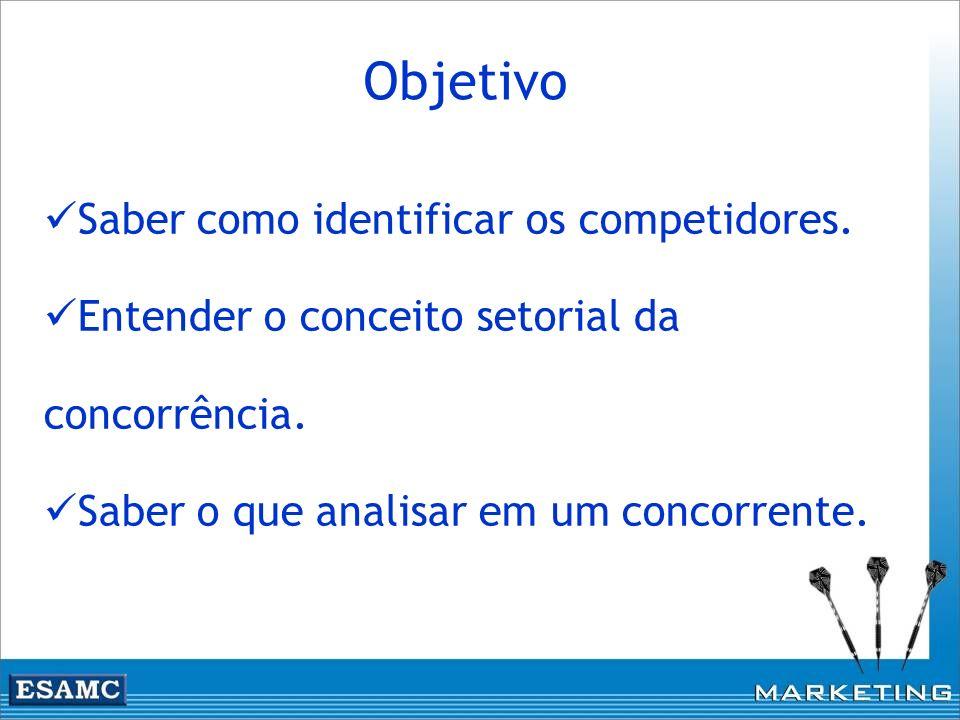 Objetivo Saber como identificar os competidores. Entender o conceito setorial da concorrência. Saber o que analisar em um concorrente.