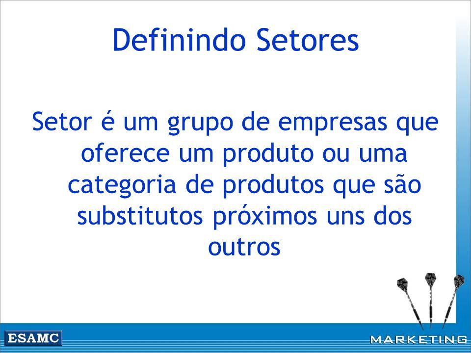 Definindo Setores Setor é um grupo de empresas que oferece um produto ou uma categoria de produtos que são substitutos próximos uns dos outros