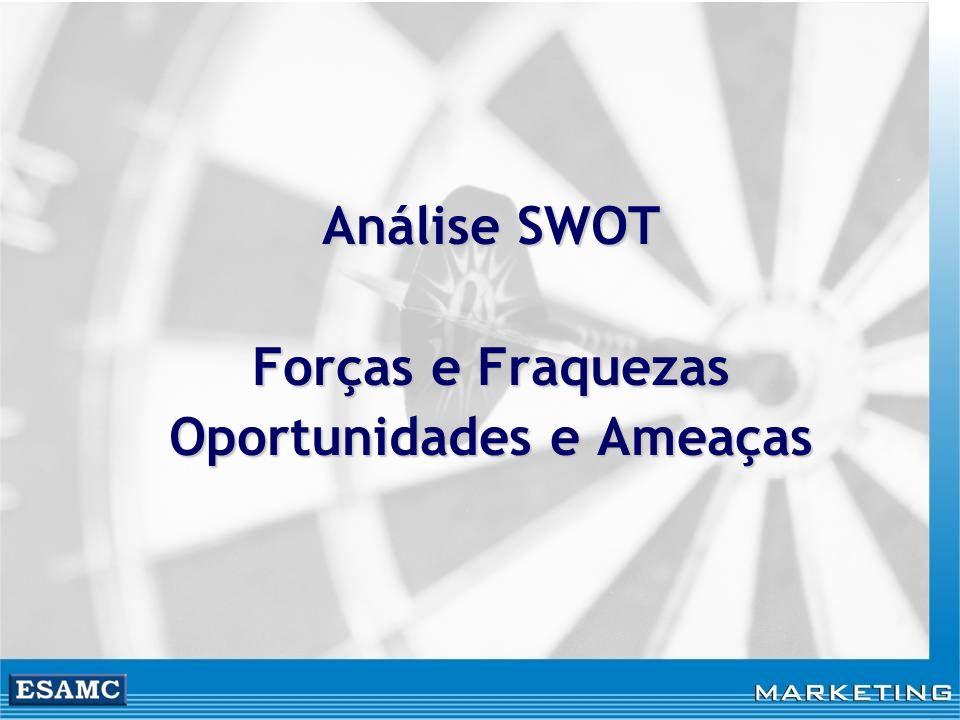 Análise SWOT Forças e Fraquezas Oportunidades e Ameaças
