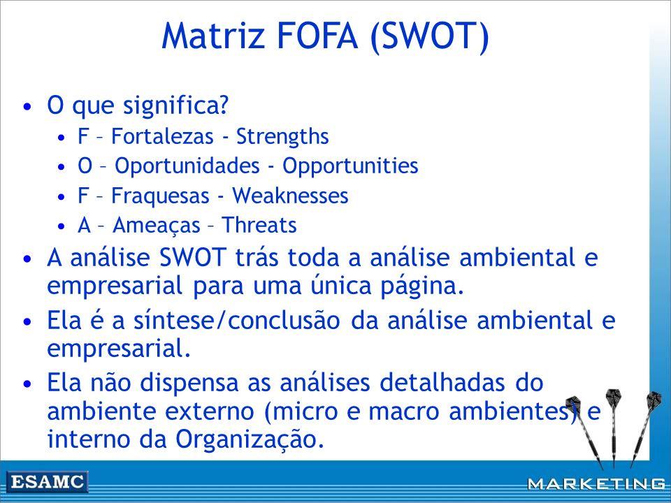 O que significa? F – Fortalezas - Strengths O – Oportunidades - Opportunities F – Fraquesas - Weaknesses A – Ameaças – Threats A análise SWOT trás tod