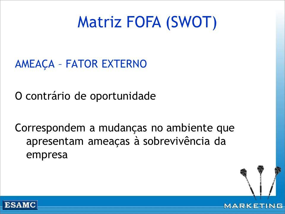 AMEAÇA – FATOR EXTERNO O contrário de oportunidade Correspondem a mudanças no ambiente que apresentam ameaças à sobrevivência da empresa Matriz FOFA (