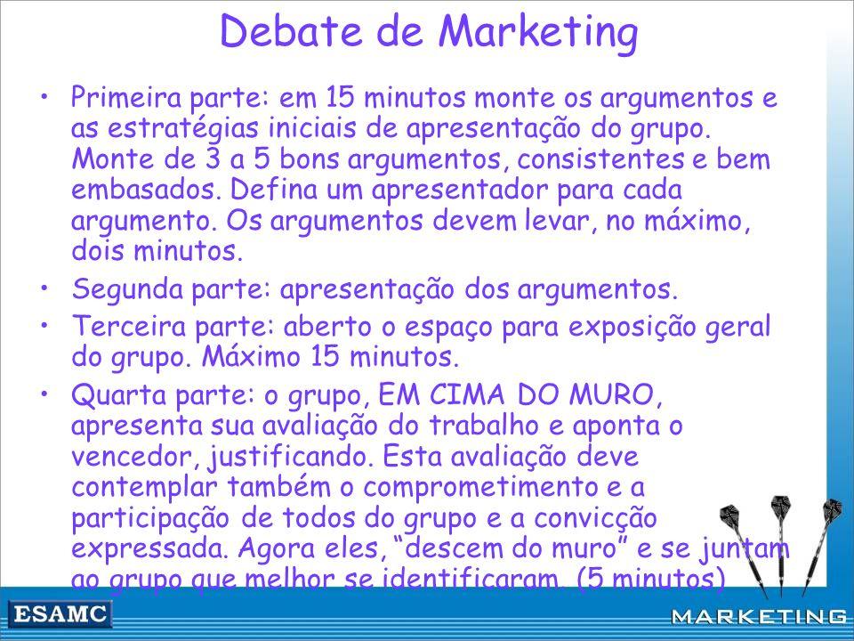 Debate de Marketing Primeira parte: em 15 minutos monte os argumentos e as estratégias iniciais de apresentação do grupo. Monte de 3 a 5 bons argument