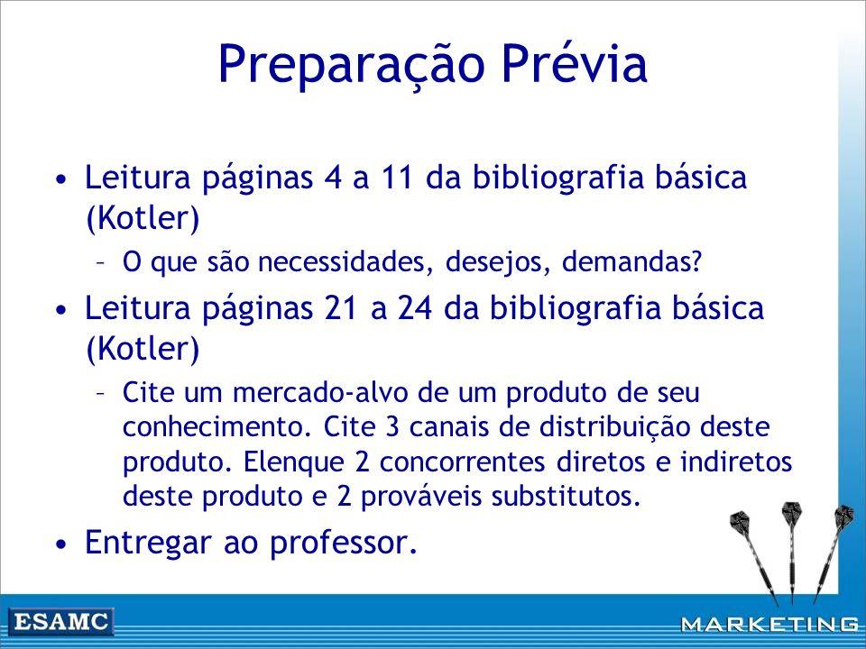 Preparação Prévia Leitura páginas 4 a 11 da bibliografia básica (Kotler) –O que são necessidades, desejos, demandas? Leitura páginas 21 a 24 da biblio