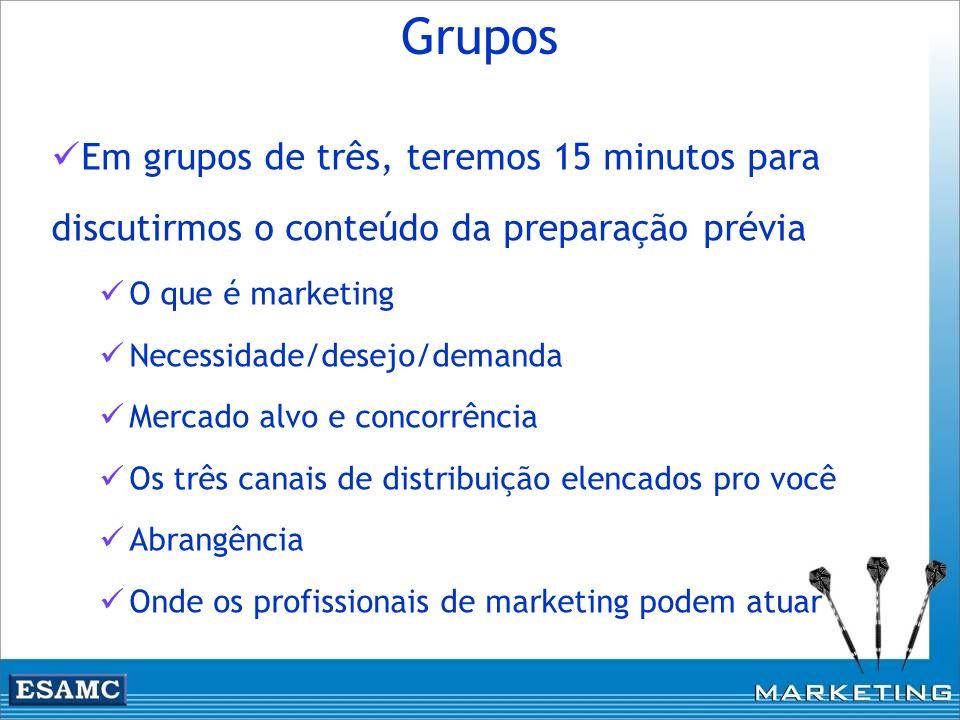 Em grupos de três, teremos 15 minutos para discutirmos o conteúdo da preparação prévia O que é marketing Necessidade/desejo/demanda Mercado alvo e con