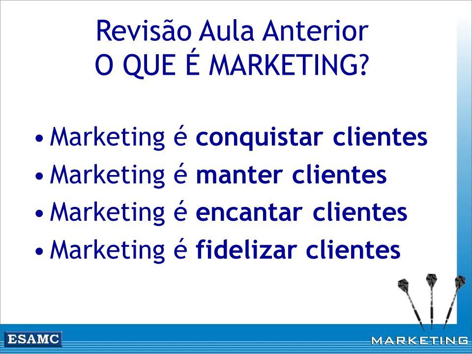 Revisão Aula Anterior O QUE É MARKETING? Marketing é conquistar clientes Marketing é manter clientes Marketing é encantar clientes Marketing é fideliz