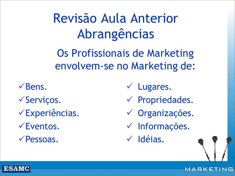 Revisão Aula Anterior Abrangências Os Profissionais de Marketing envolvem-se no Marketing de: Lugares. Propriedades. Organizações. Informações. Idéias