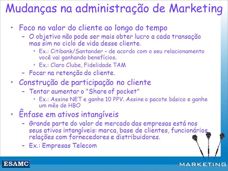 Mudanças na administração de Marketing Foco no valor do cliente ao longo do tempo –O objetivo não pode ser mais obter lucro a cada transação mas sim n