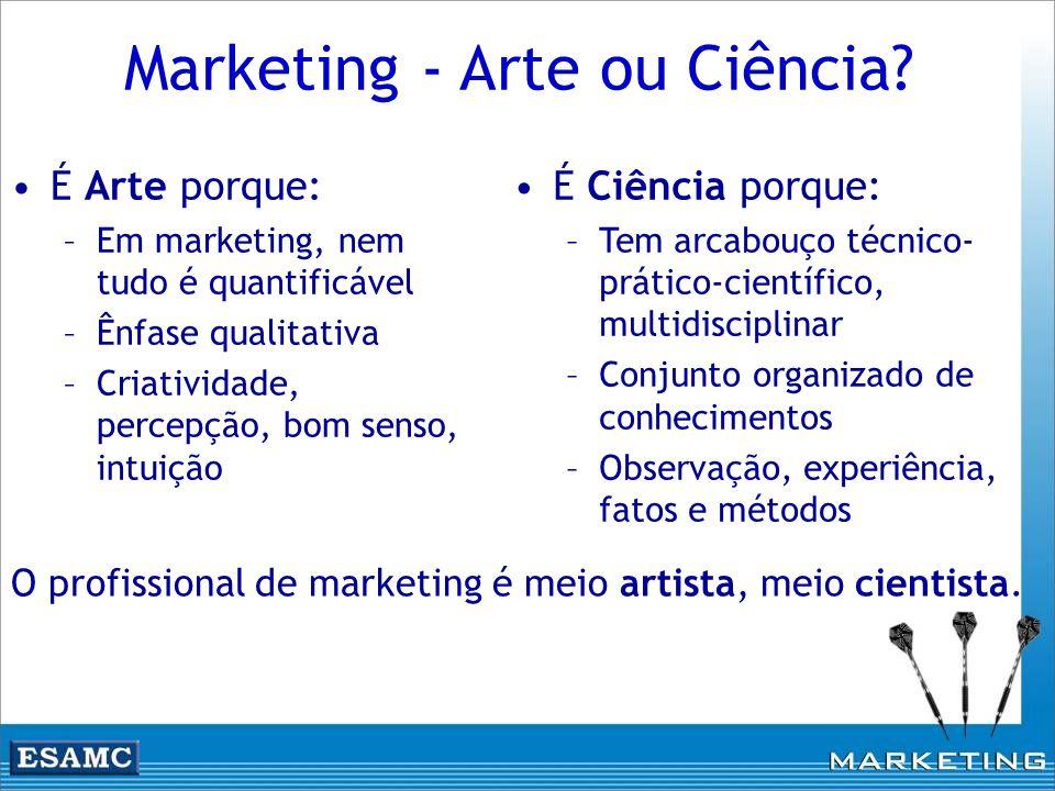 Marketing - Arte ou Ciência? É Arte porque: –Em marketing, nem tudo é quantificável –Ênfase qualitativa –Criatividade, percepção, bom senso, intuição