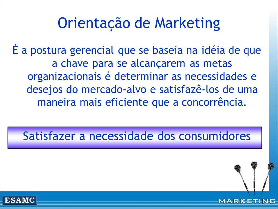 Orientação de Marketing É a postura gerencial que se baseia na idéia de que a chave para se alcançarem as metas organizacionais é determinar as necess