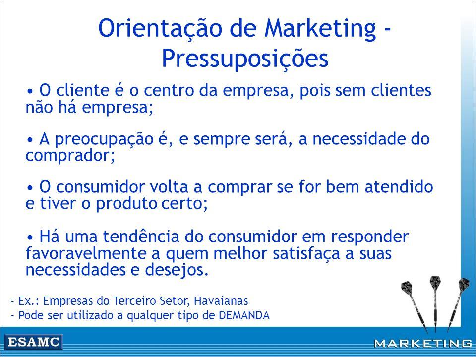 Orientação de Marketing - Pressuposições O cliente é o centro da empresa, pois sem clientes não há empresa; A preocupação é, e sempre será, a necessid