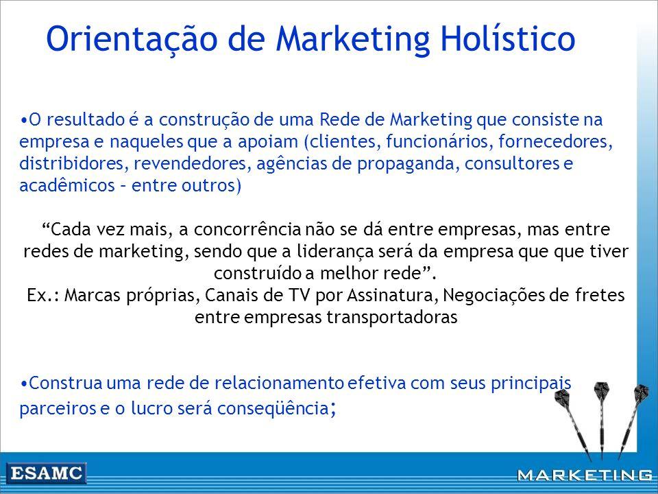 O resultado é a construção de uma Rede de Marketing que consiste na empresa e naqueles que a apoiam (clientes, funcionários, fornecedores, distribidor