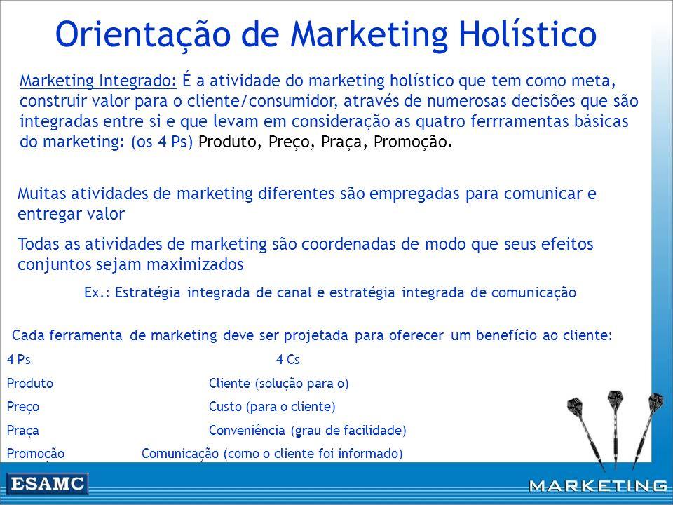 Marketing Integrado: É a atividade do marketing holístico que tem como meta, construir valor para o cliente/consumidor, através de numerosas decisões