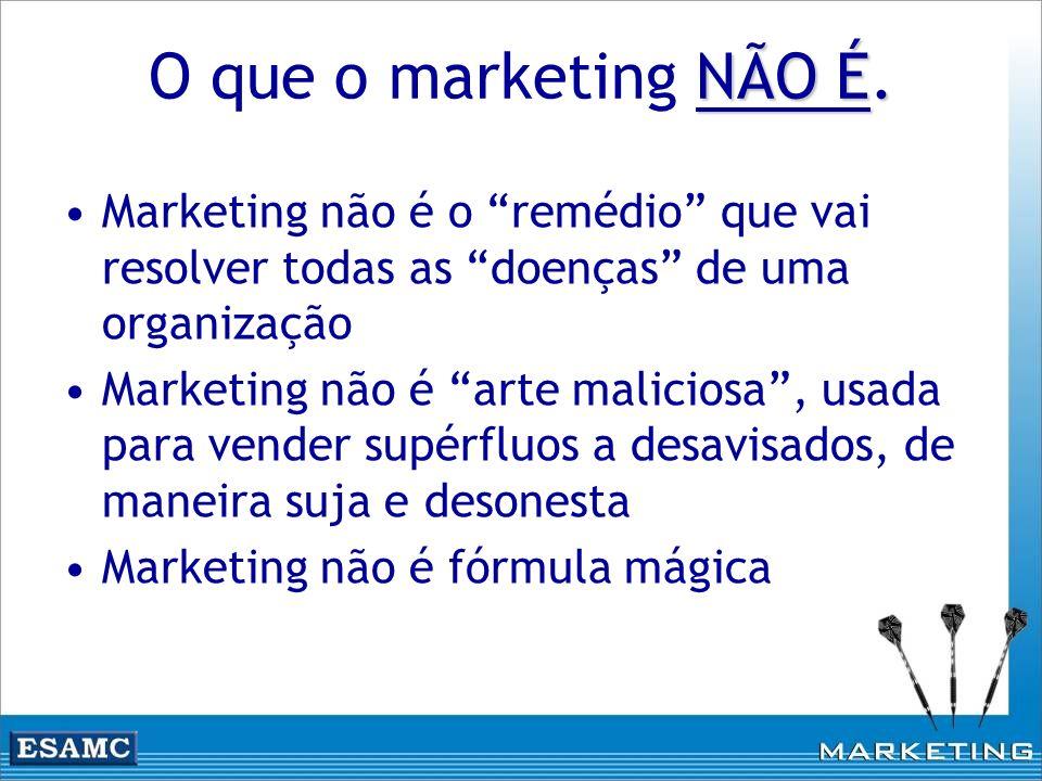 Marketing não é o remédio que vai resolver todas as doenças de uma organização Marketing não é arte maliciosa, usada para vender supérfluos a desavisa