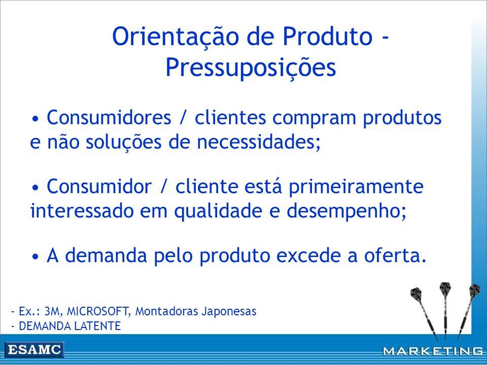 Orientação de Produto - Pressuposições Consumidores / clientes compram produtos e não soluções de necessidades; Consumidor / cliente está primeirament