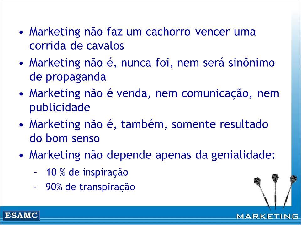 Marketing como Filosofia de Negócio. Marketing Estratégico. Marketing Operacional.