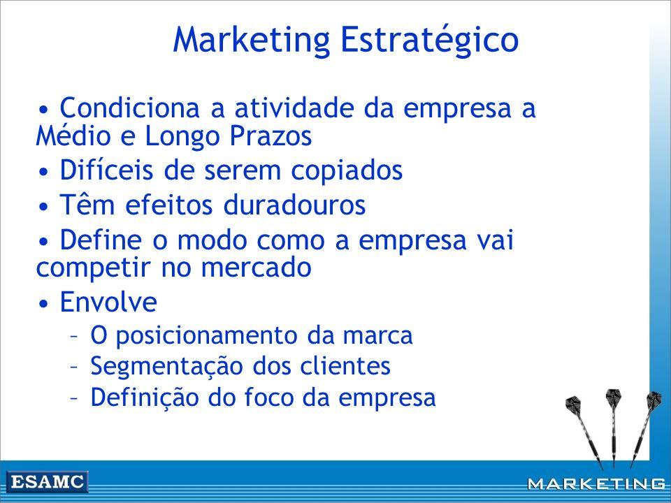 Marketing Estratégico Condiciona a atividade da empresa a Médio e Longo Prazos Difíceis de serem copiados Têm efeitos duradouros Define o modo como a