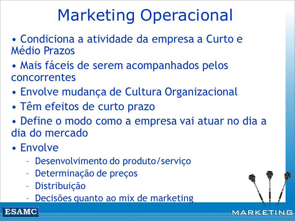 Marketing Operacional Condiciona a atividade da empresa a Curto e Médio Prazos Mais fáceis de serem acompanhados pelos concorrentes Envolve mudança de