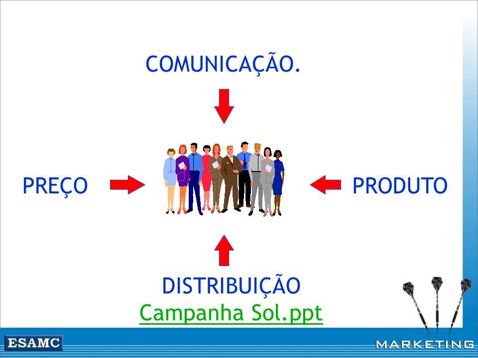 PREÇOPRODUTO DISTRIBUIÇÃO Campanha Sol.ppt COMUNICAÇÃO. PÚBLICO -ALVO