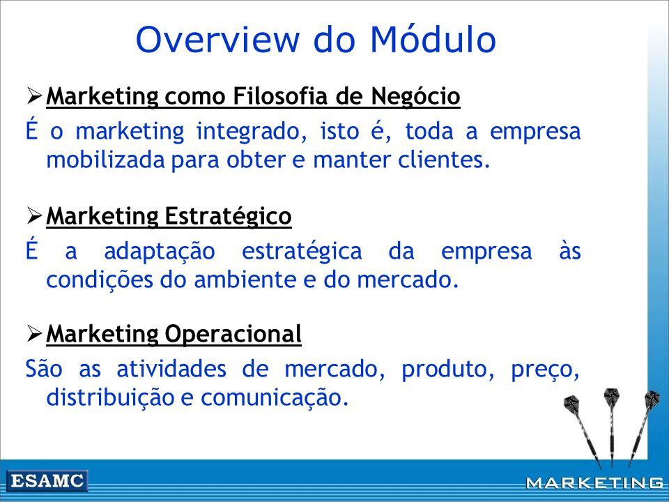 Overview do Módulo Marketing como Filosofia de Negócio É o marketing integrado, isto é, toda a empresa mobilizada para obter e manter clientes. Market