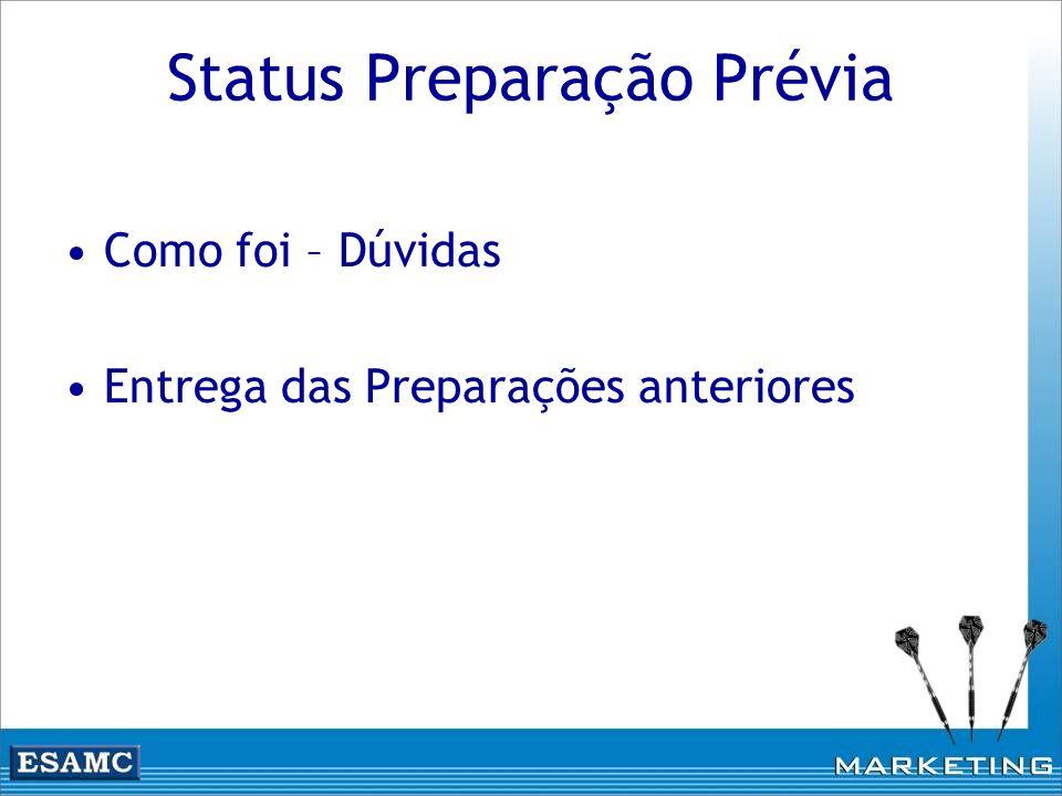 Status Preparação Prévia Como foi – Dúvidas Entrega das Preparações anteriores