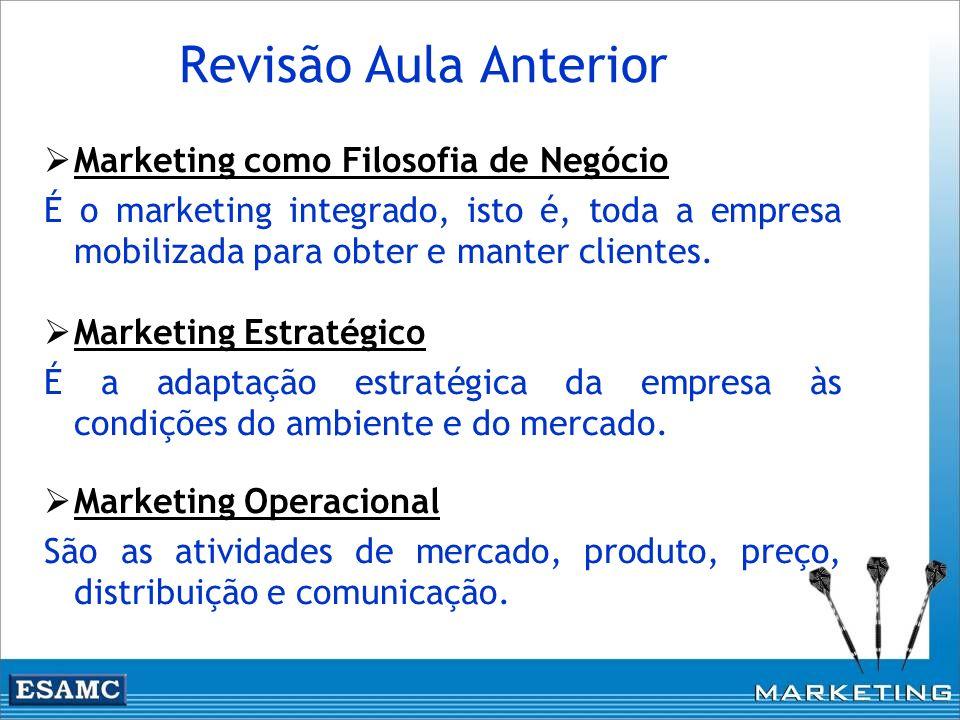 Revisão Aula Anterior Marketing como Filosofia de Negócio É o marketing integrado, isto é, toda a empresa mobilizada para obter e manter clientes. Mar