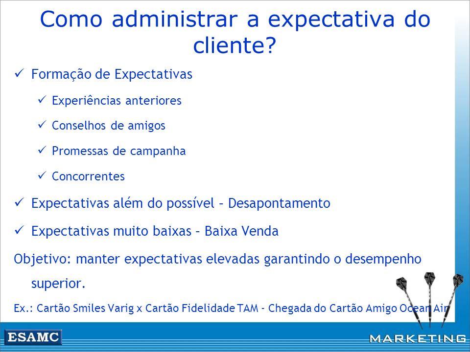 Como administrar a expectativa do cliente? Formação de Expectativas Experiências anteriores Conselhos de amigos Promessas de campanha Concorrentes Exp