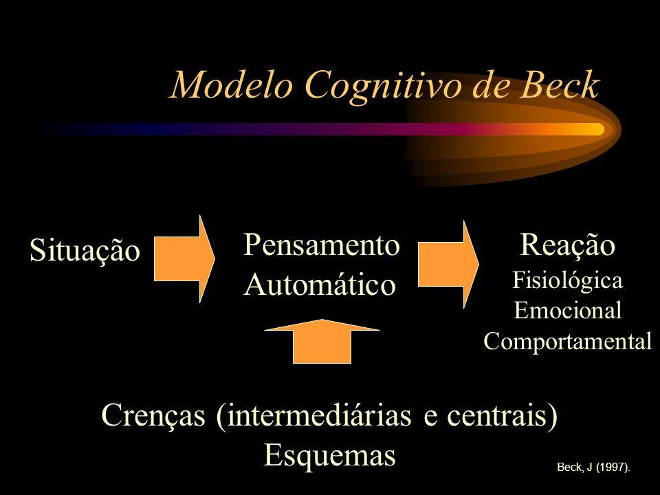 Modelo Cognitivo de Beck Situação Pensamento Automático Reação Fisiológica Emocional Comportamental Crenças (intermediárias e centrais) Esquemas Beck,