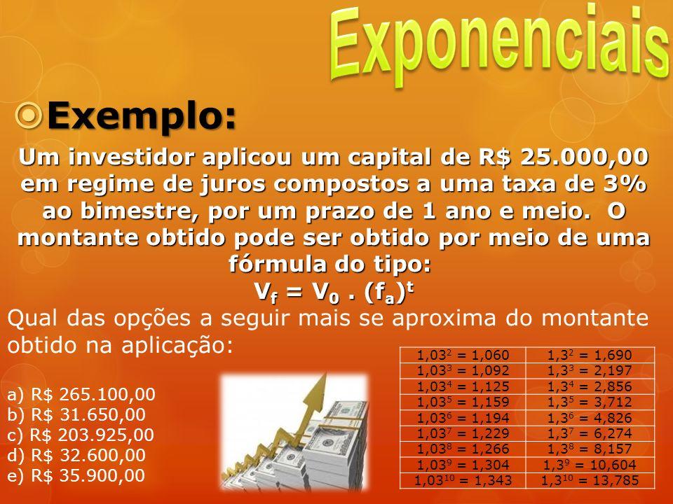 Exemplo: Exemplo: Um investidor aplicou um capital de R$ 25.000,00 em regime de juros compostos a uma taxa de 3% ao bimestre, por um prazo de 1 ano e